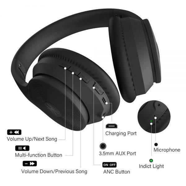 Az A40 fejhallgató kezelőszervei