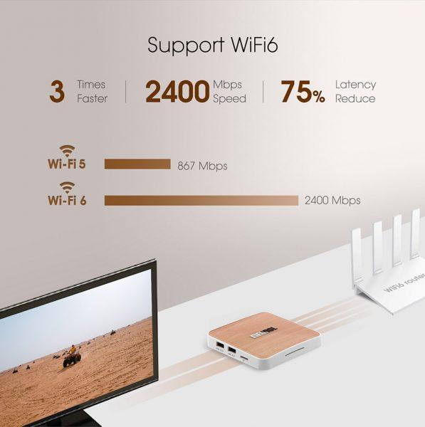 A Mecool KM6 Deluxe és a WiFi 6