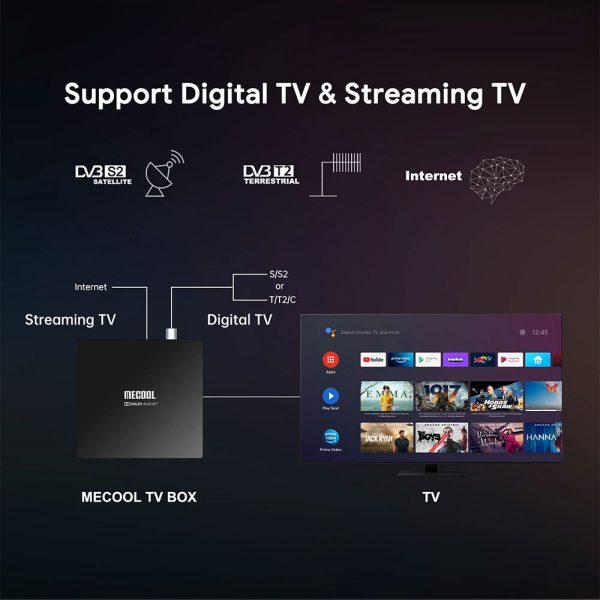 A Mecool KT1-en TV-t is lehet nézni